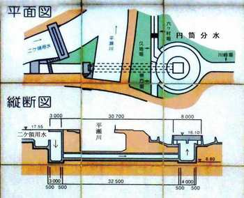 #04円筒分水構造G1281.jpg