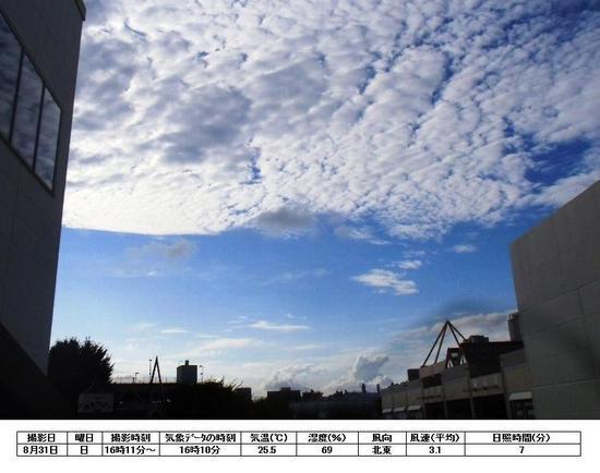 #ウ、8月31日西方上空T=1611.jpg